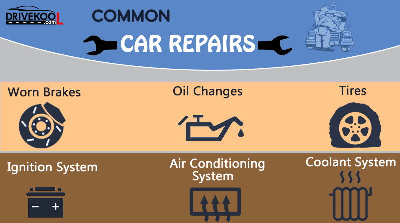 The Most Common Car Repairs