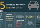 5 Interesting Eye-Opener Facts About Driving