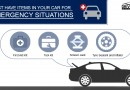 Must Have Items in Your Car for Emergency Situations