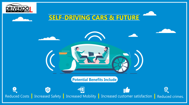 Self Driving Cars and Futures