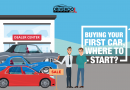 Buying the first car? Where to start?