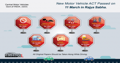 New Motor Vehicle Act 2019